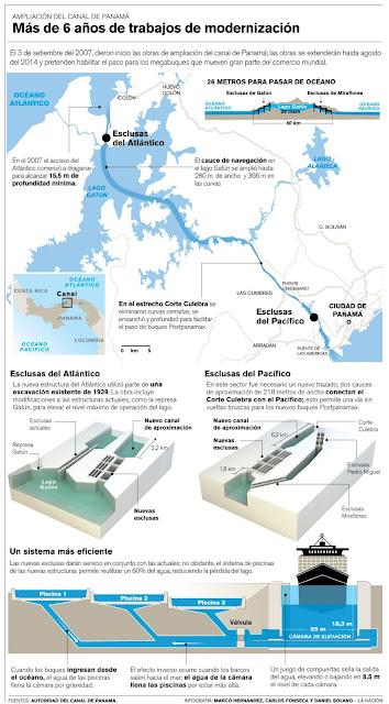 INAUGURADA LA AMPLIACIÓN DEL CANAL DE PANAMA