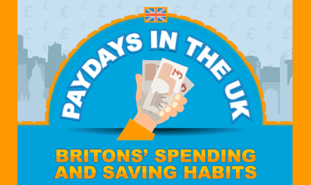 Paydays In The UK: Britons' Spending And Saving Habits