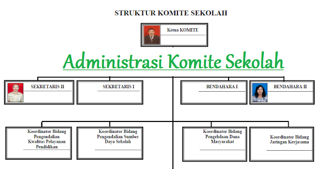 Download Administrasi Komite