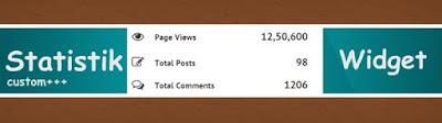 Cara Membuat Widget Statistik Custom + Total Post & Komentar