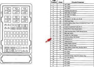 12 Volt Fuse Box Wiring Diagram on vl wiring diagram stereo