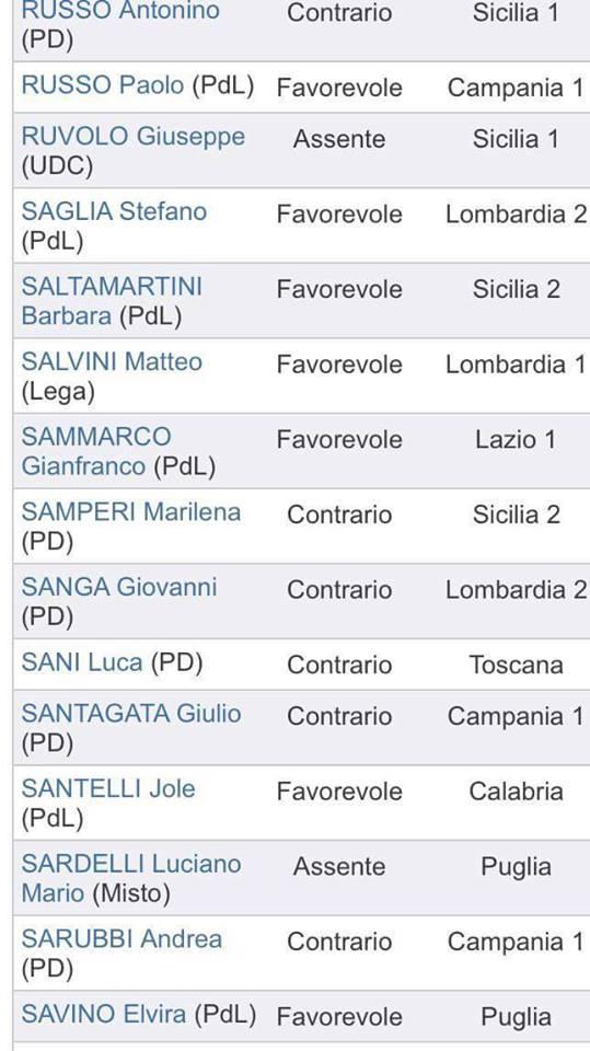 Salvini nel 2008 votò a favore del salva Benetton