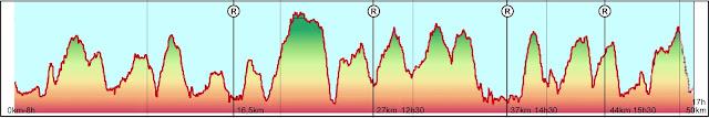 Trail La Bouillonnante 50km denivele