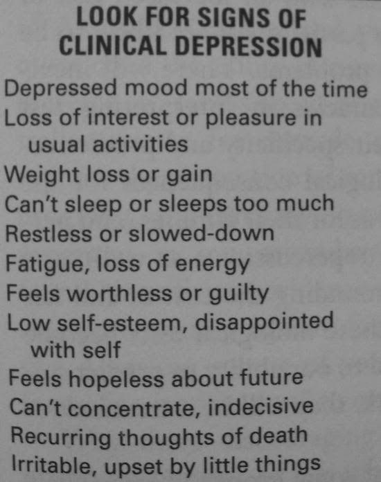Signs Of Depression (Depressing Quotes) 0081 5