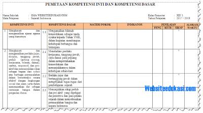 KI dan KD Sejarah Indonesia Kelas 12 Kurikulum 2013 Revisi 2018