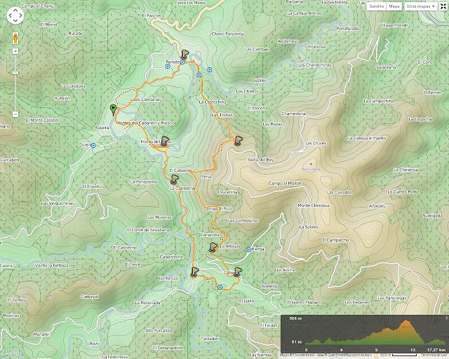 Ruta Hoces Esva: Mapa de la ruta