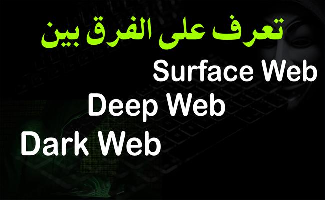 الفرق بين الـ Surface Web و Deep Web و Dark Web