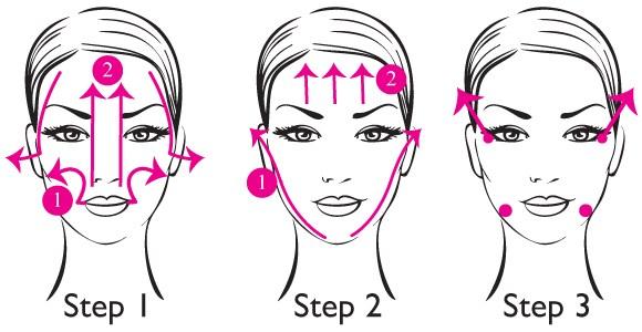 tips kecantikkan . serum , apa itu serum , cara pakai serum , pentingnya serum , kelebihan serum untuk kulit ,