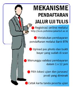 Mekanisme pendaftaran