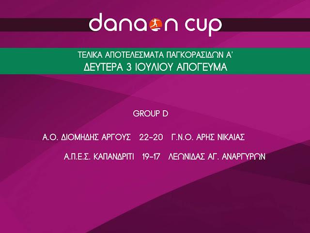 Πρεμιέρα στο «Danaon Cup 2017» - Με το… δεξί Διομήδης και ΑΠΕΣ Καπανδρίτι