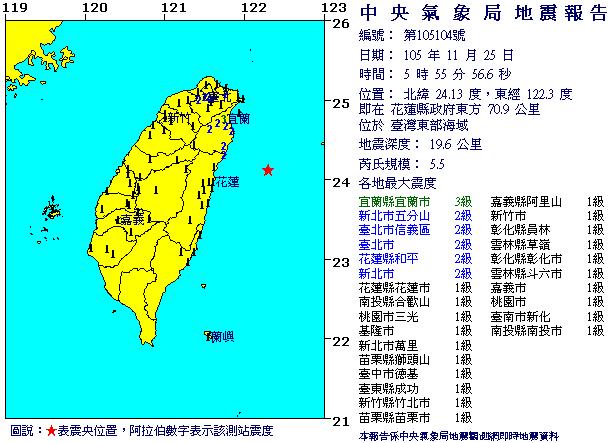 Gempa Dengan Kekuatan 5,5 Skala Richter Guncang Yilan Taiwan
