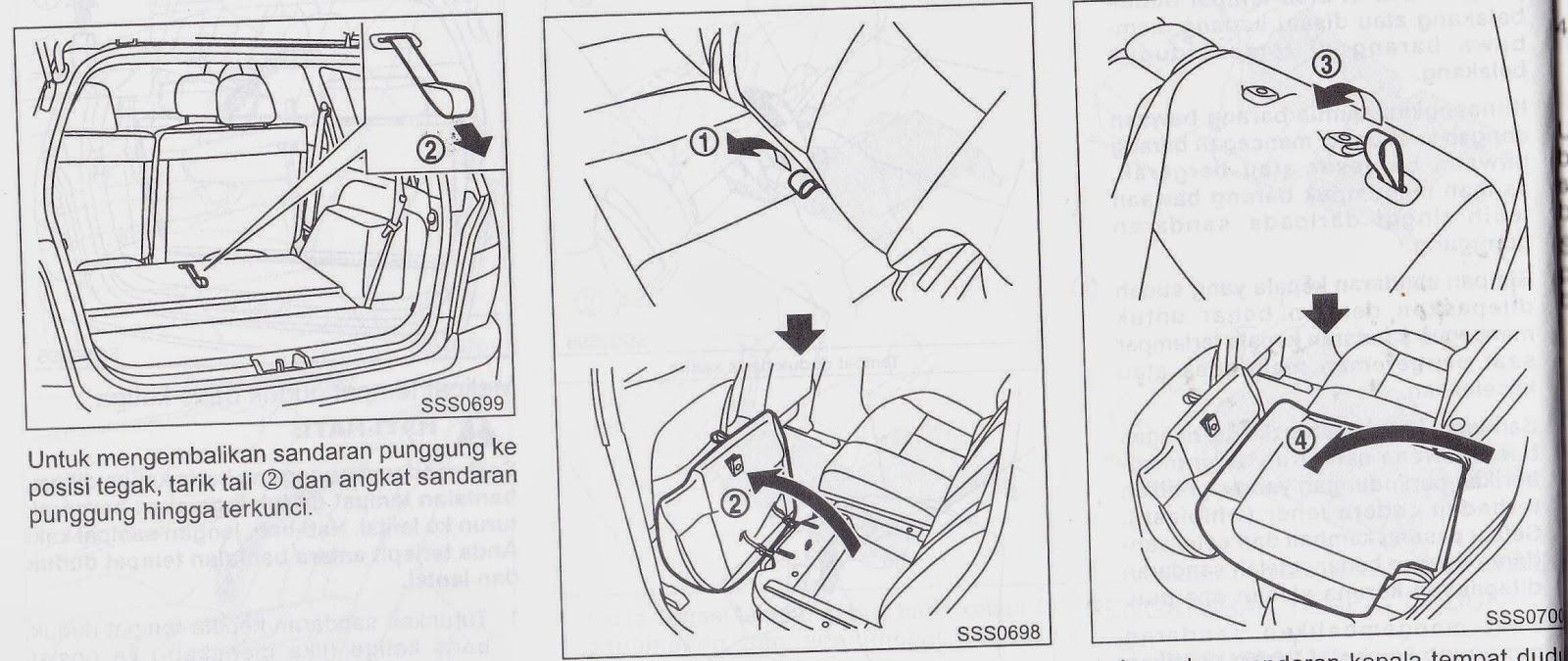 Buku Manual Grand New Veloz Gambar Toyota Panduan Nissan Livina 1 8 Xv Januari 2014 Melipat Tempat Duduk Baris Kedua 8xv