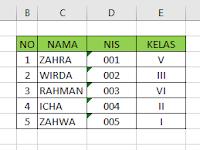 Gabungan Fungsi Index dan Match Sebagai Pengganti Vlookup Excel