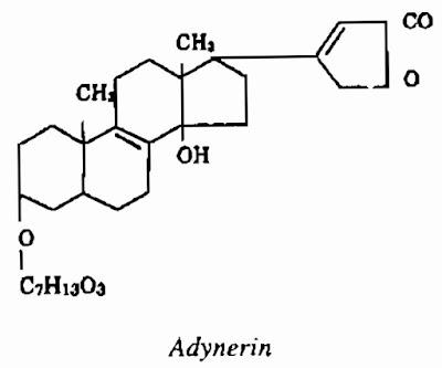TP hóa học Cây Trúc Đào - Nerium oleander - Nguyên liệu làm thuốc Chữa bệnh Tim