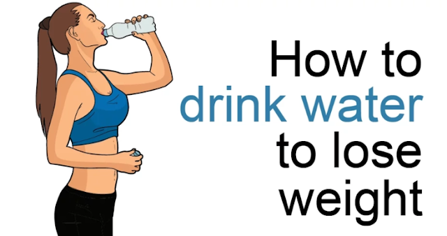 Weight Loss Naturally And Safely With Water