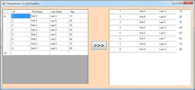 datagridview To richtextbox