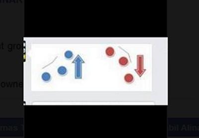 Pada kesempatan ini saya akan mengembangkan kepada sahabat wacana  Trik Rise Fall Binary.Com 2020