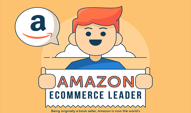 Amazon – The eCommerce Leader