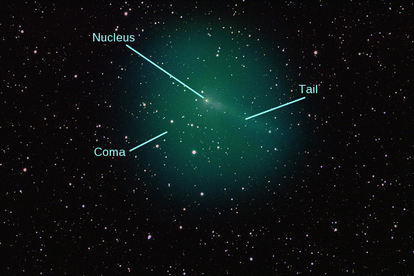Annotated photograph of comet 103P Hartley 2. Copyright Nick Howes.