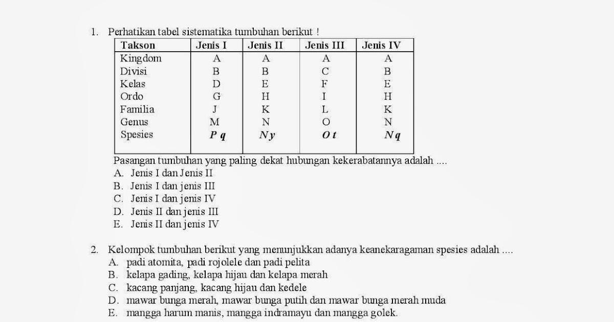 Biologi Gonzaga Un 6 Try And Error