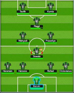 Top Eleven Tactics 4-1-2-1-2 Offensive - Abbottt B.L Blog