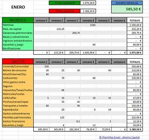 Plantilla Excel gratis para tus finanzas personales
