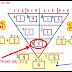 Kombinasi 3 nombor yang menunjukkan kecenderungan kita (Metafizik Tarikh Lahir)