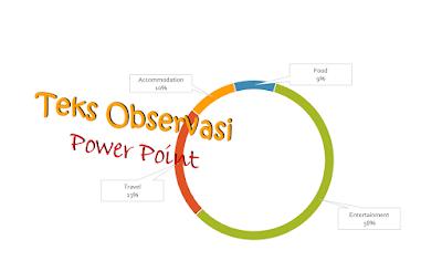 Download Power Point Teks Observasi