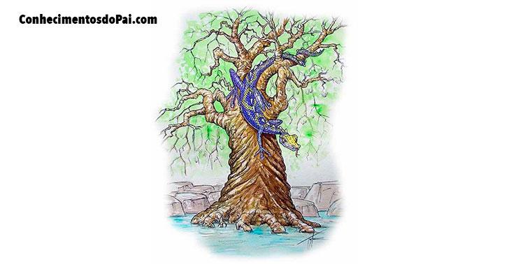 a serpente do edem era com quatros pernas e pes - Quem Foi Adão? Como Adão Viveu Aqui na Terra? Como Adão Morreu? - Histórias Bíblicas