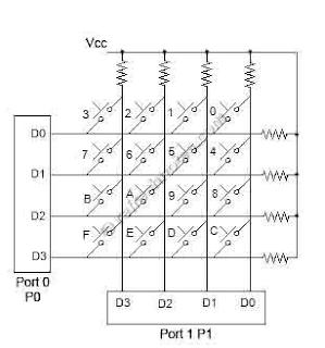 8051 Keyboard Interfacing