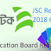 How to Check JSC Result 2018 fast by Teletalk?