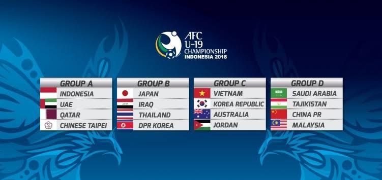 Cara Nonton AFC U-19 2018 Secara Gratis Via Tracking Parabola