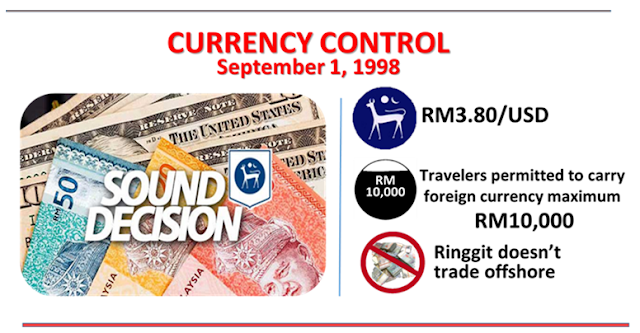 Currency Control