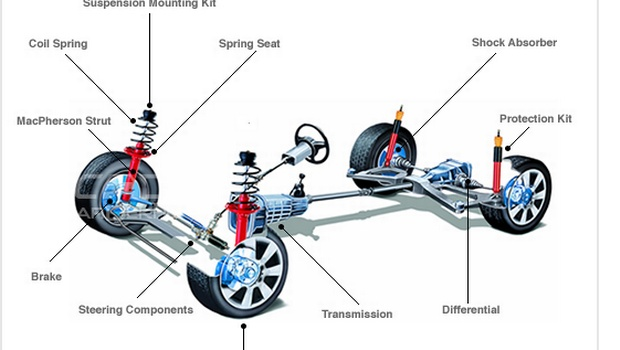 leacree auto parts 1999 Dodge Caravan Parts Diagram 1996 Dodge Caravan Parts Diagram