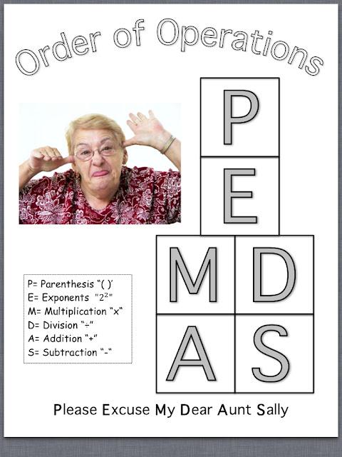 Similiar PEMDAS Poster Keywords