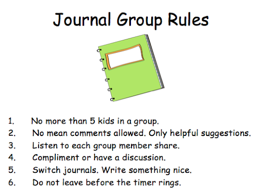 Journal groups