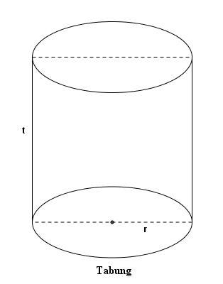 Geometriku dengan Geogebra ~ Media dan Teknologi ...