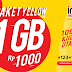 Cara Daftar Paket Yellow IM3 Super Murah Desember 2017