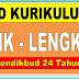 KI dan KD Matapelajaran Kurikulum 2013 SMA, MA dan SMK Berdasarkan Permendikbud Nomor 24 Tahun 2016