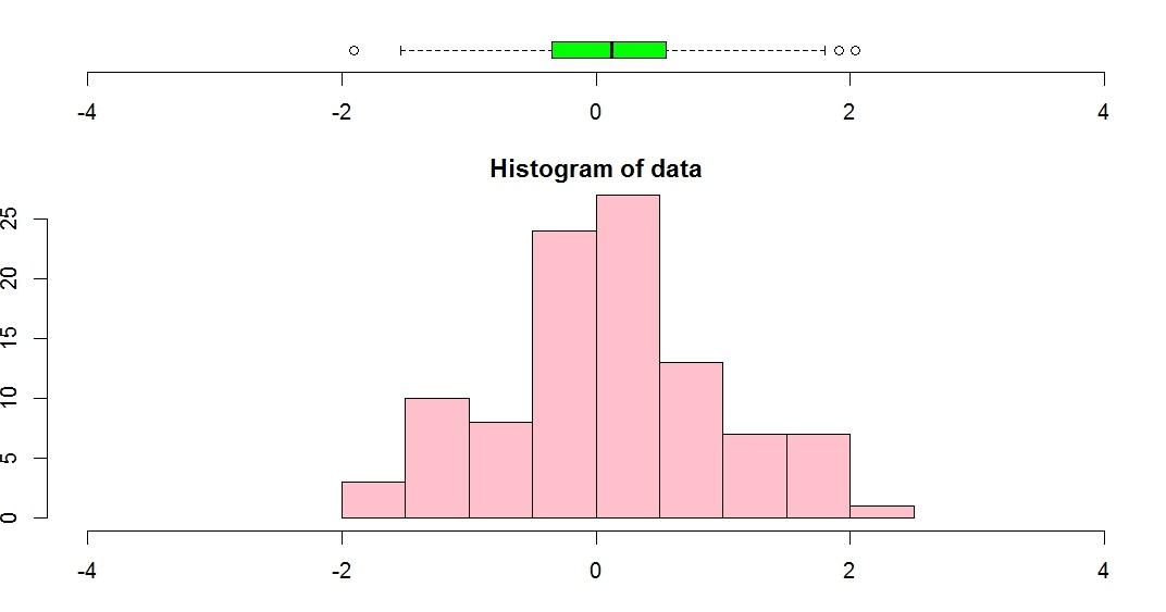 Hisogram plus boxplot in plotly - R - Plotly Community Forum