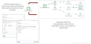 streaming pdi Pentaho 8.2 is available!