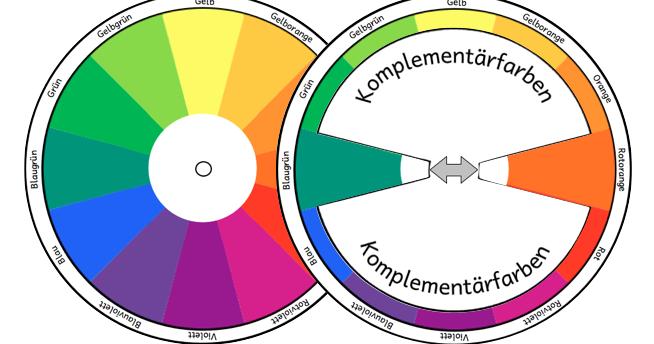 Komplementärfarbe Zu Grün materialwiese komplementärfarben drehscheibe