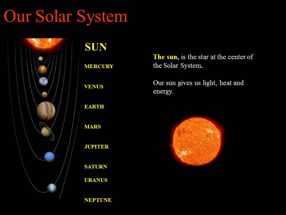 Our Solar System Lesson Plan Middle School - fun solar ...