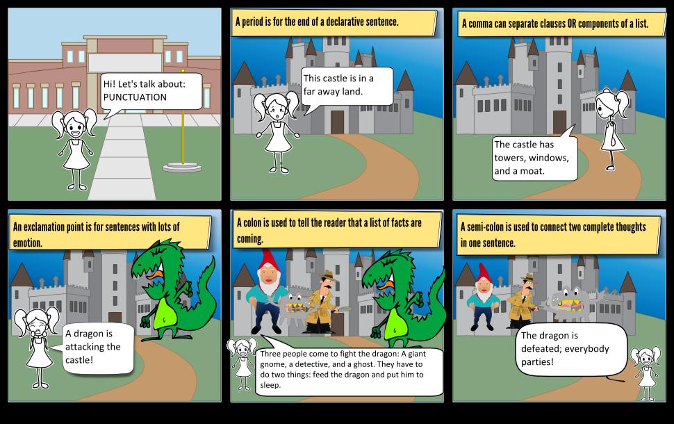 Common core writing lesson plans