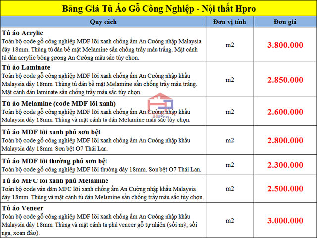 Bao-gia-tu-quan-ao-go-cong-nghiep-4-buong-tai-Hpro