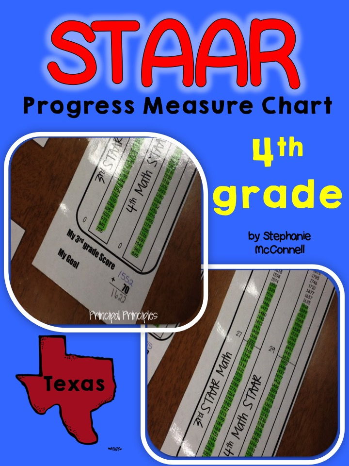 Bmsns 7th grade staar writing test study guide Custom paper