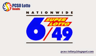 PCSO Lotto Results January 24, 2017