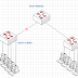 Protecting network stability with Spanning tree root guard.