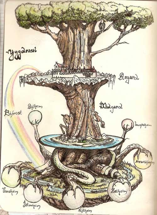 mito fresno de yggsdrasil