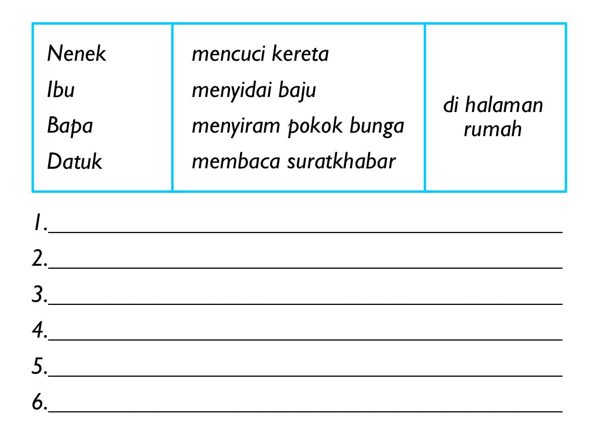 BAHASA MALAYSIA TAHUN 1: Aktiviti Membaca dan Menulis
